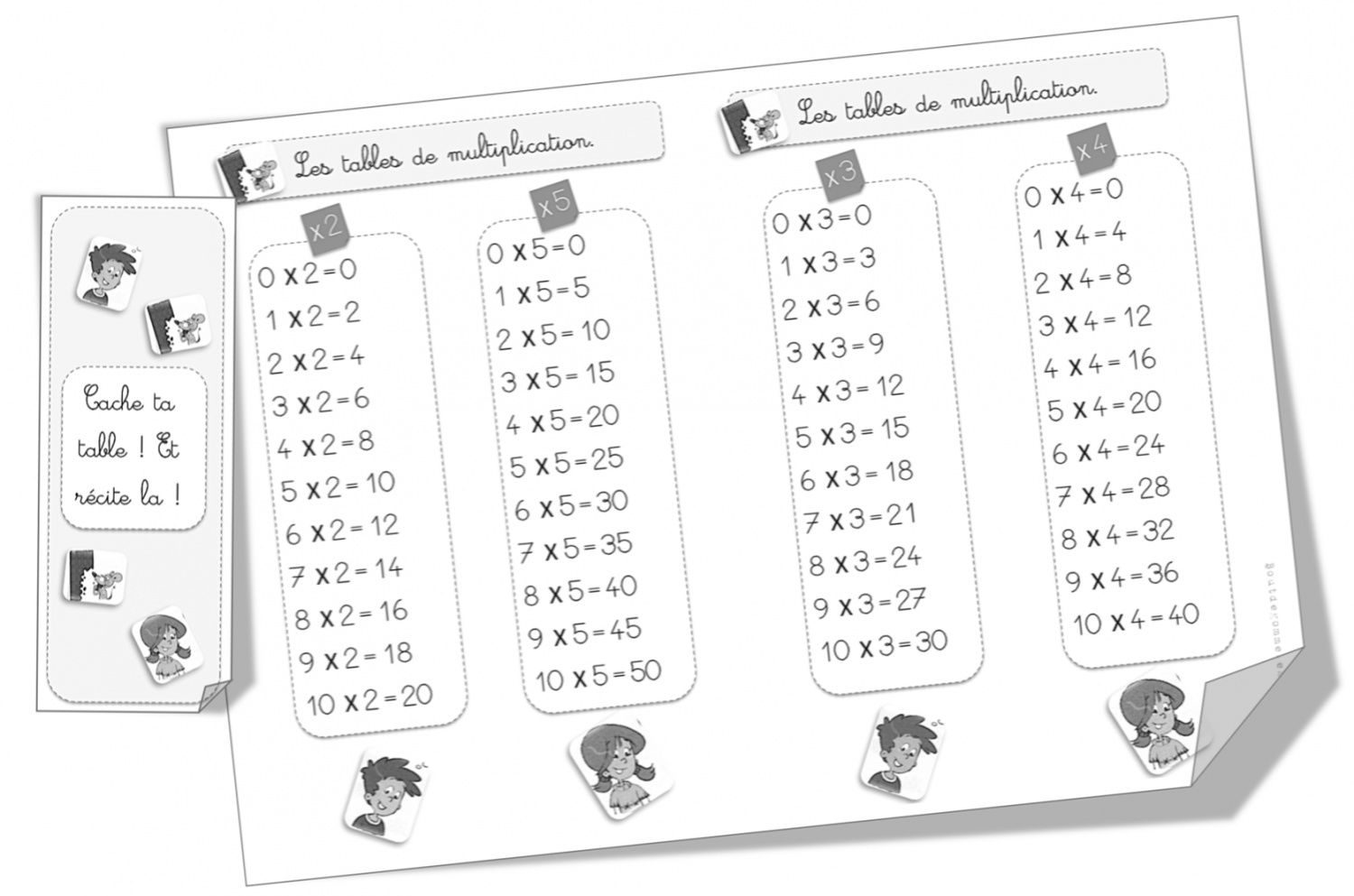 Tables de multiplication ce1 bout de gomme for La table de 8