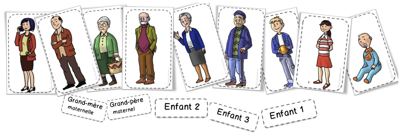 Coloriage Arbre Genealogique.Ddm Le Temps L Arbre Genealogique Bout De Gomme