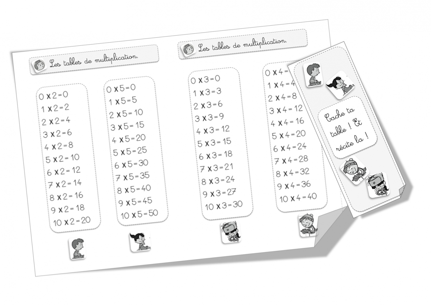Exercice table de multiplication 2 3 4 5 les tables de for Table de multiplication 7 et 8