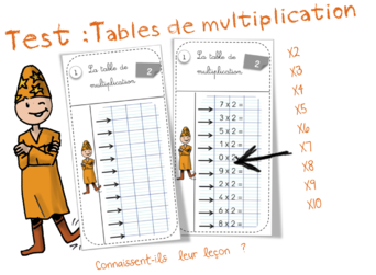 Tests tables de multiplication bout de gomme for Table de multiplication cm2