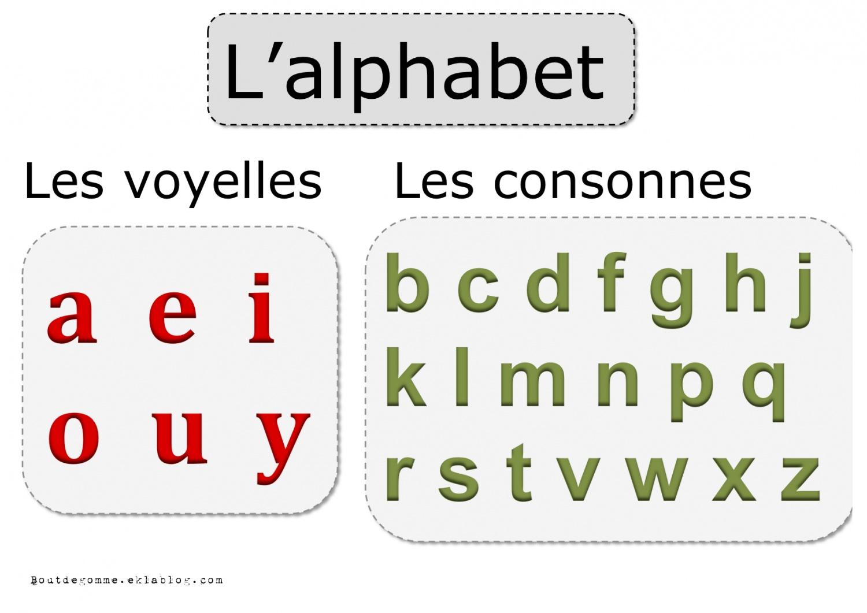 Favori L Alphabet Anglais DY16 | Jornalagora WS36