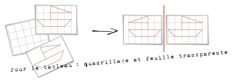 Très Maths: Géométrie: la symétrie | Bout de Gomme WZ89