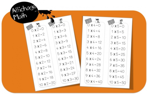 Affichage tables de multiplications
