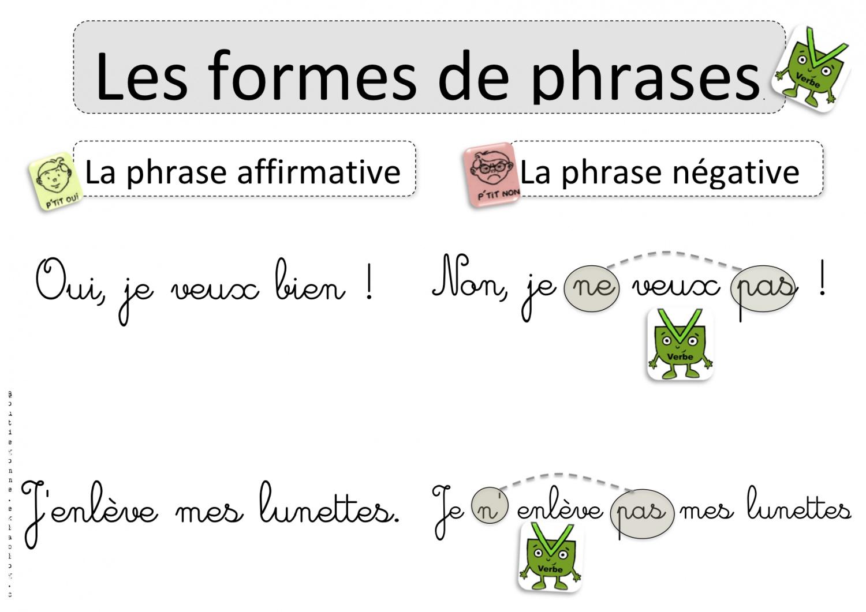 HTML element - Wikipedia 2 images 1 phrase
