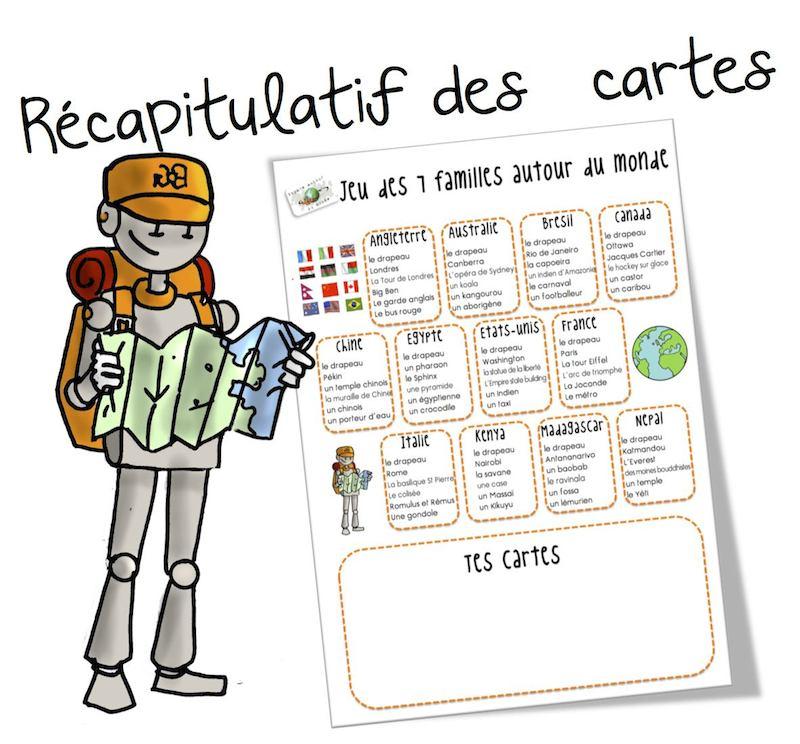 Jeu Carte Angleterre.Recapitulatif Du Jeu Des 7 Familles Autour Du Monde Et Suite