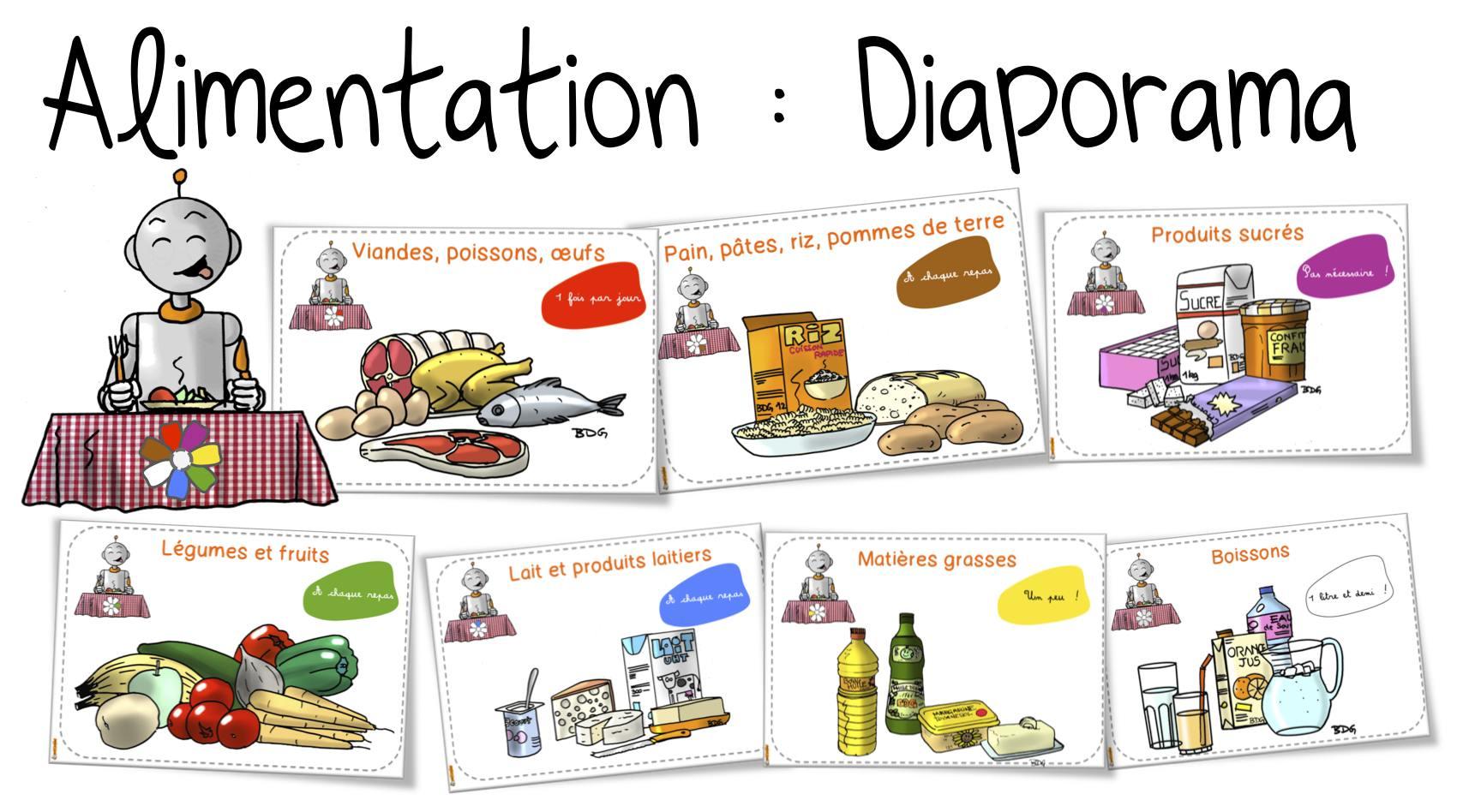 Recettes de cuisine pour la classe bout de gomme - France 2 c est au programme recettes de cuisine ...