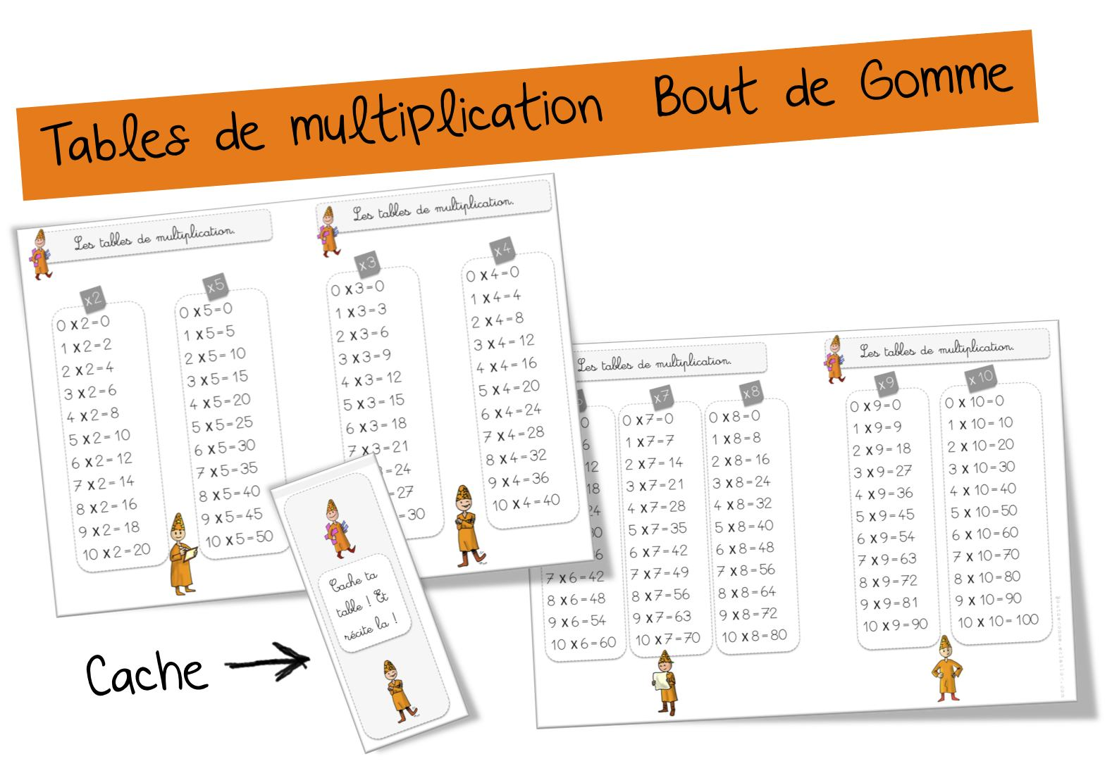 Tables de multiplication bout de gomme - Exercice sur la table de multiplication ...
