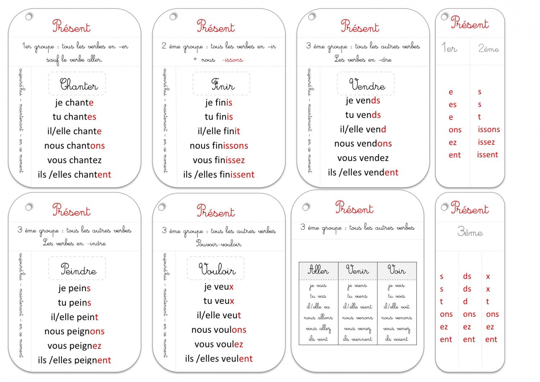 exercices de français futur simple