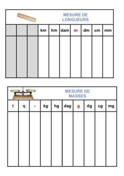 Tableaux De Mesure Et De Numeration Bout De Gomme