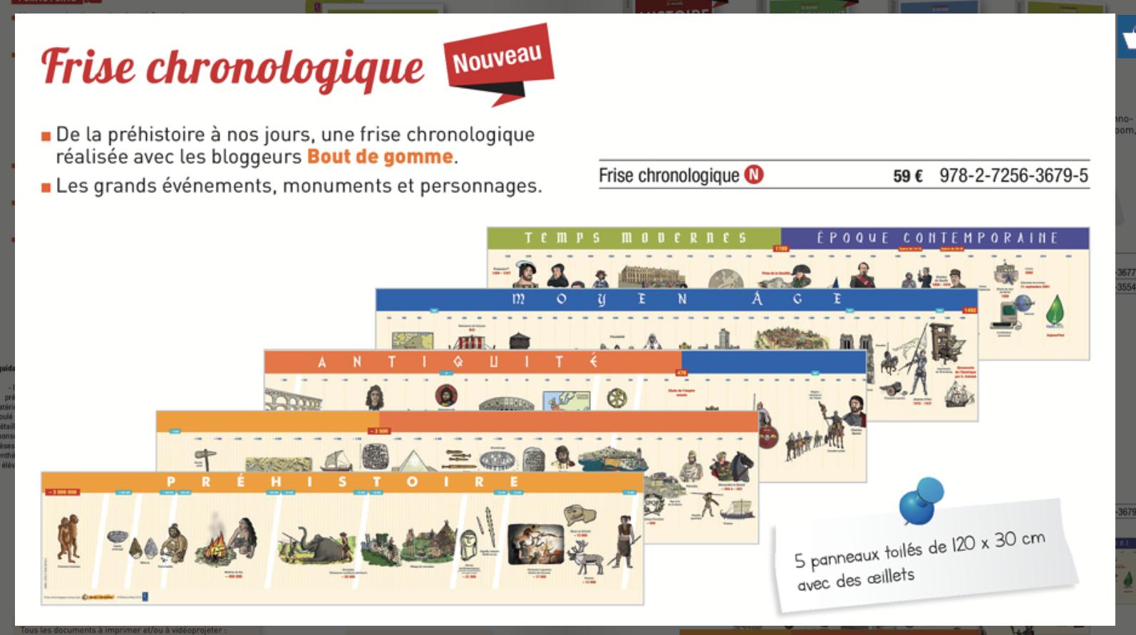 Frise Chronologique Aux Editions Retz Bout De Gomme