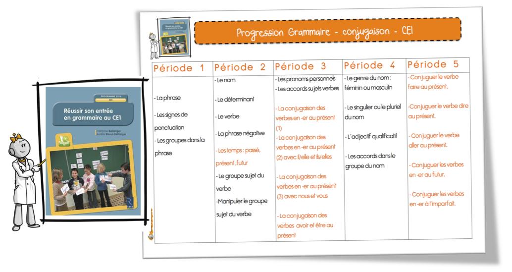 progression_grammaire_conjugaison_BDG