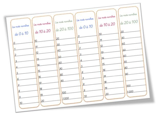 Coloriage Magique Cp Nombres En Lettres.Numeration Bout De Gomme